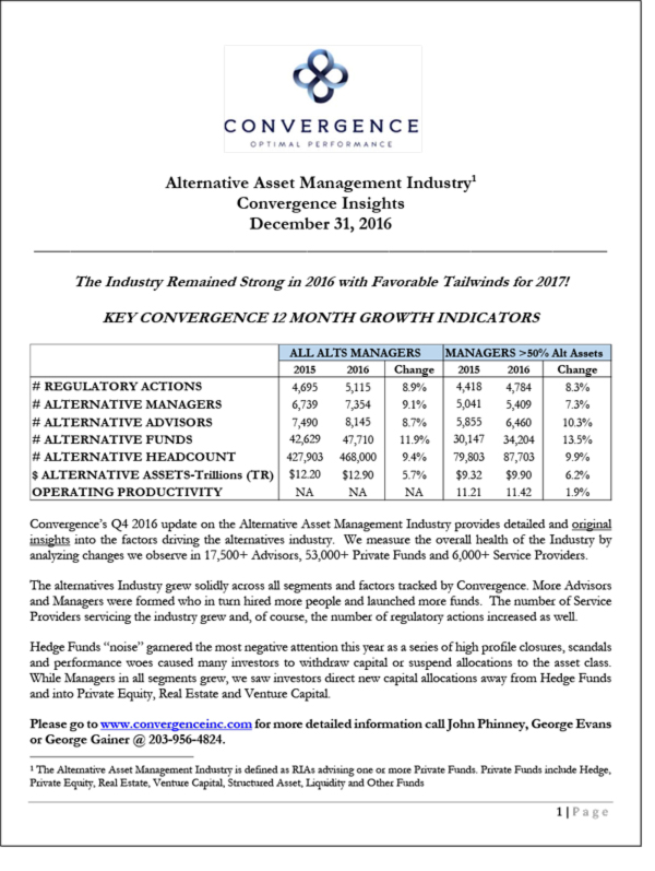Research | Convergence - Data Analytics for Hedge, Private Equity